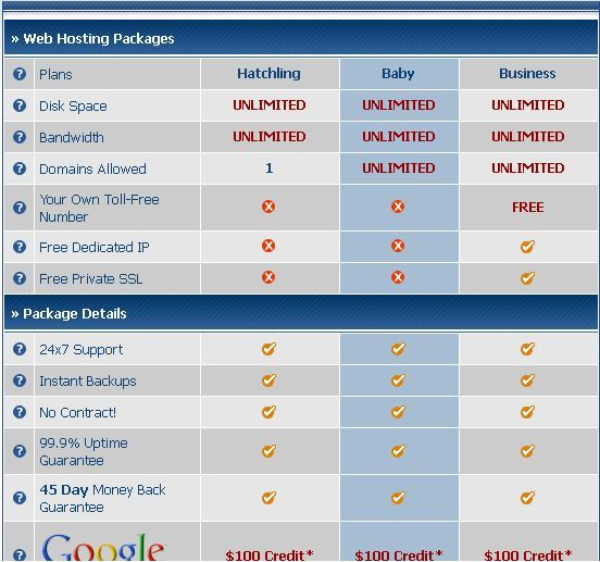 hostgator shared hosting features