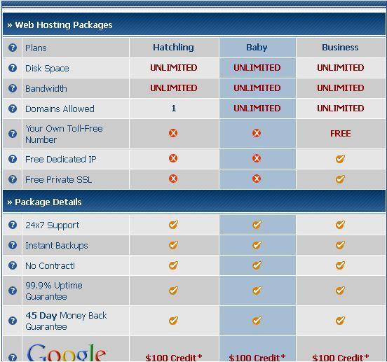 hostgator shared hosting features
