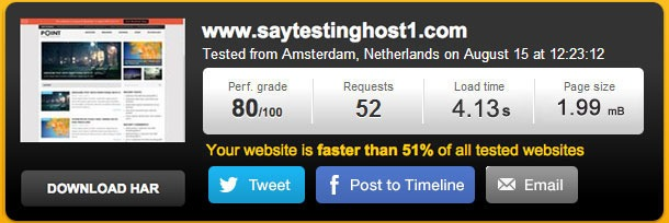Page load speed test result of site hosted at Namecheap hosting